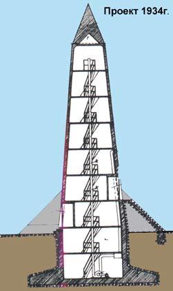 Сечение башни Винкеля проекта 1934г. (патент № 658344).