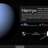 Планета Нептун
