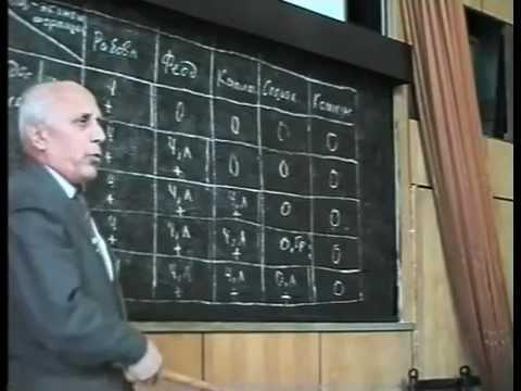 """Часть 18-2 Ацюковский """"Эфиродинамическая картина мира"""""""