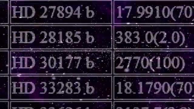 Вселенная - ДАЛЁКИЕ ПЛАНЕТЫ