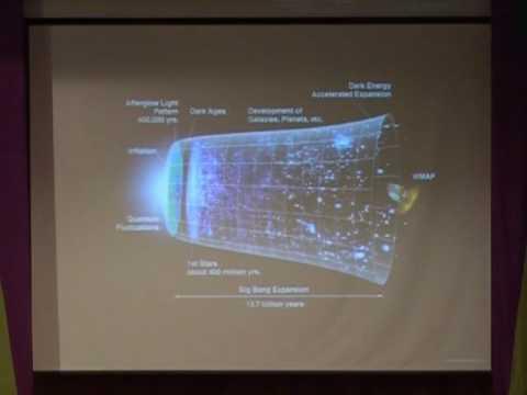 Новые формы материи: от темной энергии до кротовых нор