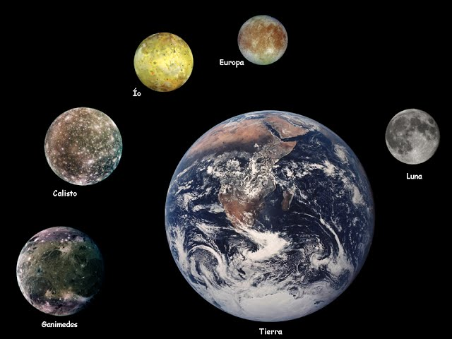 Солнечная система создана Пришельцами! Правда или вымысел?