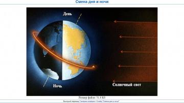 Плоская Земля. Что не так с полярной ночью?! Или казусы полярного дня!