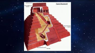 Майя - символ исторической лжи